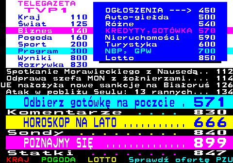Telegazeta TVP 1 – strona 100, podstrona 3 z 16