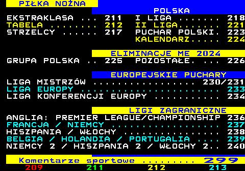 Telegazeta TVP1