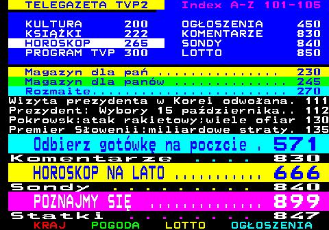 Telegazeta TVP 2 – strona 100, podstrona 3 z 16