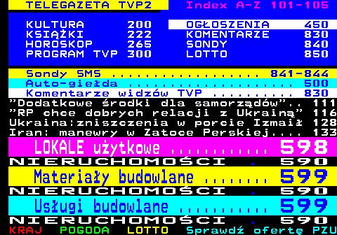 Telegazeta TVP 2 – strona 100, podstrona 13 z 16